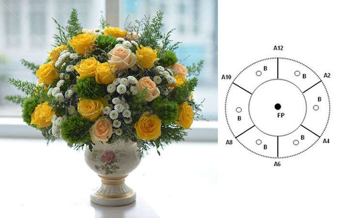 Cắm hoa